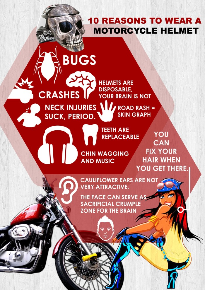 10 reasons to wear a motorcycle helmet for inpost
