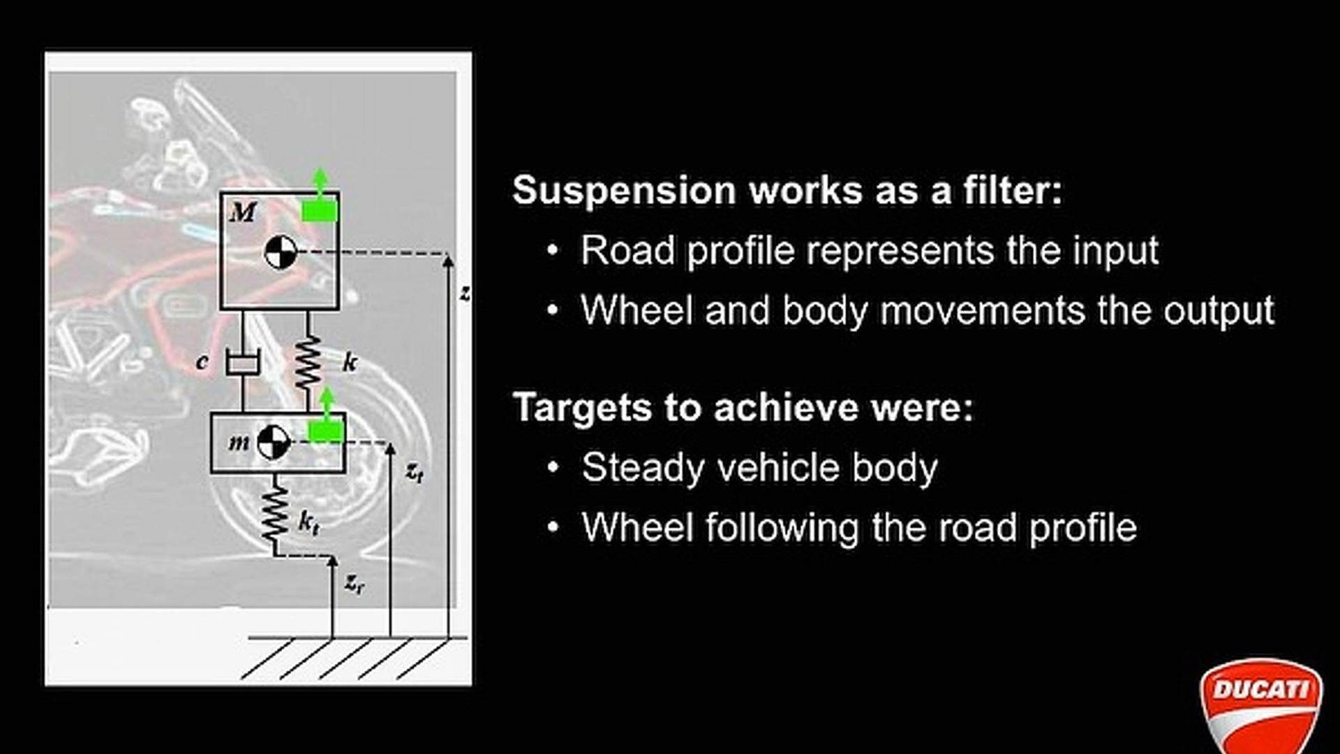 """A Ducati slide on how their Skyhook Active Suspension works. The Skyhook is the solenoid """"c"""" in the left middle, intermediary to the motorcycle """"M"""" and the road """"m"""" and the kinetic energy """"k"""" through the suspension."""