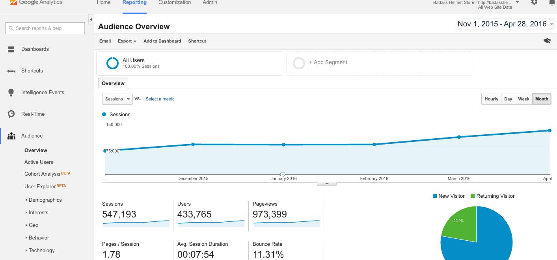 Google Analytics APR 2016