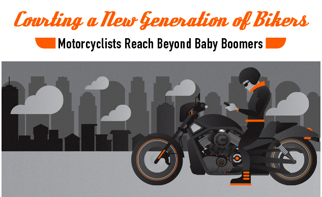 d13c77f8ba1 Harley Davidson is welcoming the next generation of bikers