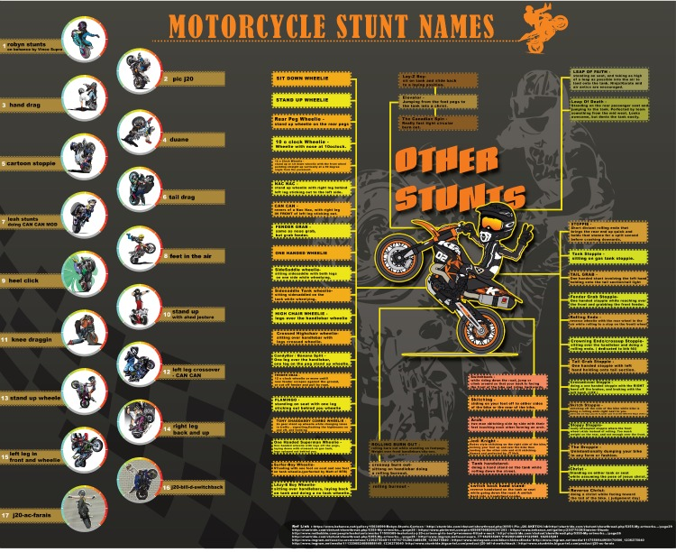 motocycle-stunt-names-the-infographic