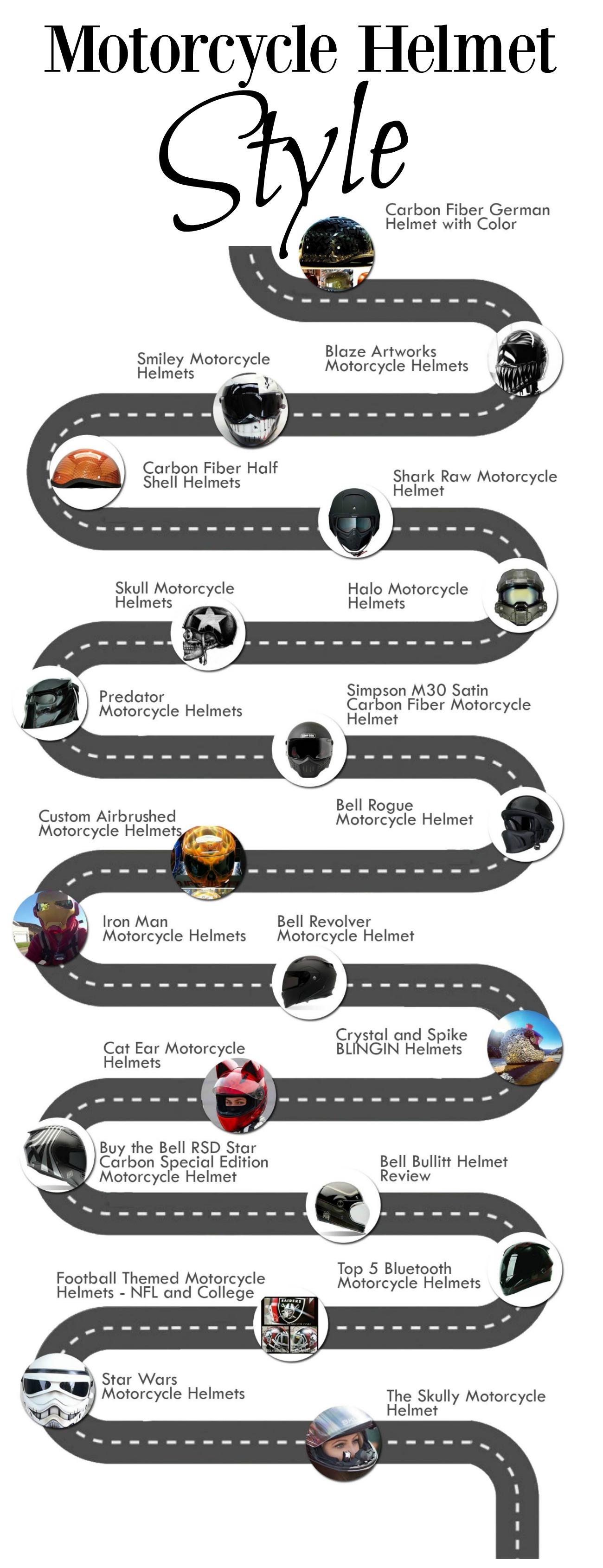 motorcycle-helmet-styles