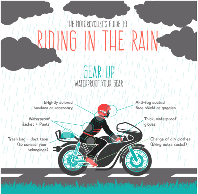 4c67421e5c0 How to ride in the rain – without killing yourself
