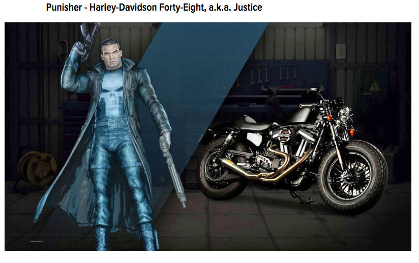 Punisher and Harley Davidson
