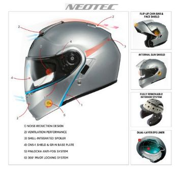 f5895461 Shoei Neotec Modular Helmet Review