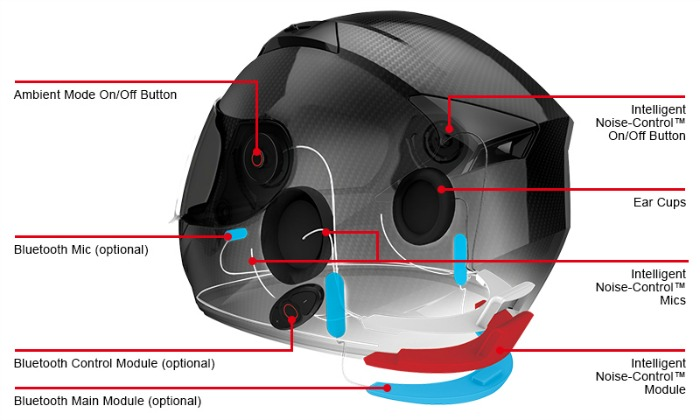 Carbon Fiber Motorcycle Helmet >> Noise Canceling Motorcycle Helmets - The Quietest Helmets Ever.