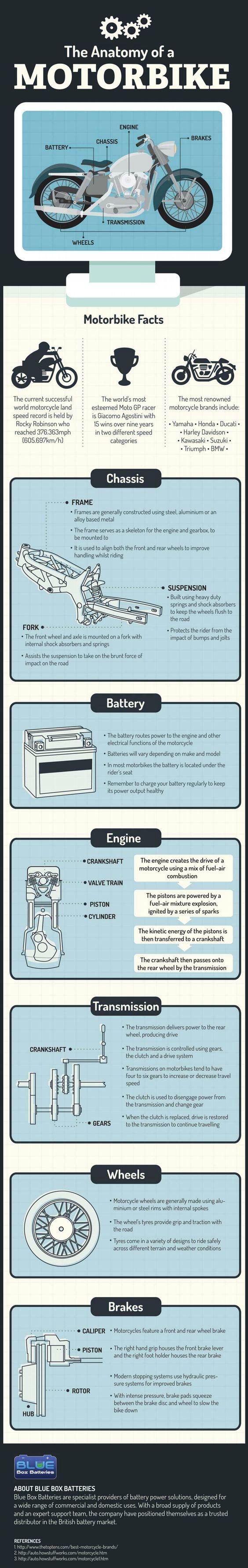 http://www.blueboxbatteries.co.uk/blog